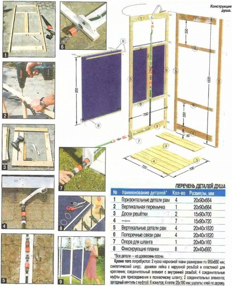 Как построить деревянный душ на даче поэтапно